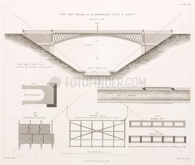 Galton Bridge  1838.