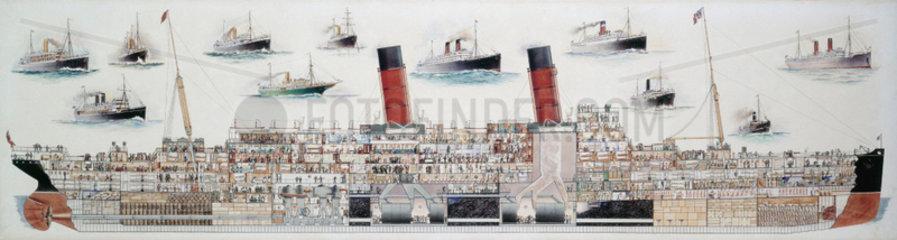 SS 'Caronia'  British  1904.