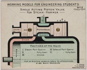 'Single Acting Piston Valve for Steam Hammer'  1905.