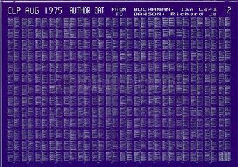 Microfiche  1975.