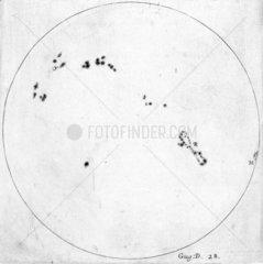 Sunspots  1612.