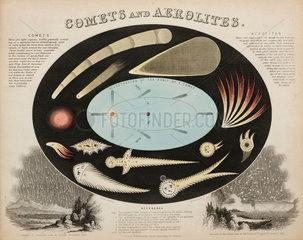 'Comets and Aerolites (Meteors)'  c 1851.