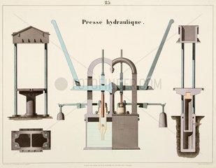 Hydraulic press  1856.