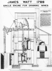 James Watt's single-acting pumping engine  1788.