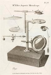 'Mr Ellis's Aquatic Microscope'  1787.
