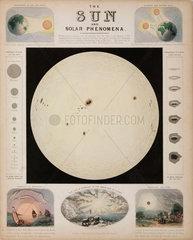 'The Sun and solar phenomena'  c 1851.