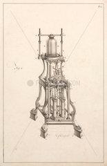 Air pump  c.1761.
