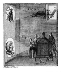 Magic lantern show  1755. Illustration of a