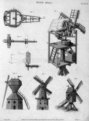 Windmill  c 1816.