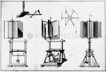 Horizontal windmill  Betancourt  1784. Take