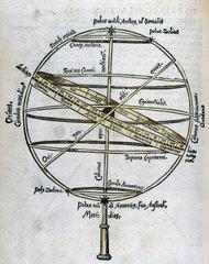 Armillary sphere  1535.