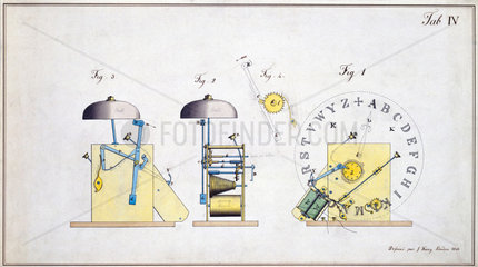 Cooke and Wheatstone English Patent  Table IV  6 May 1845.