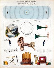 'Illustrations of Natural Philosophy - Acoustics'  1850.
