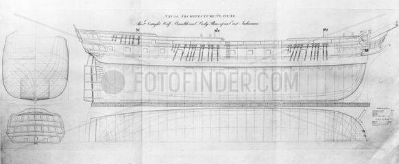 David Steel's Draught's (1804). East Indiaman.