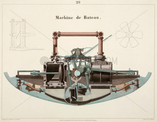 Marine engine  1856.