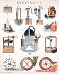 'Illustrations of Natural Philosophy - Hydraulics'  1850.