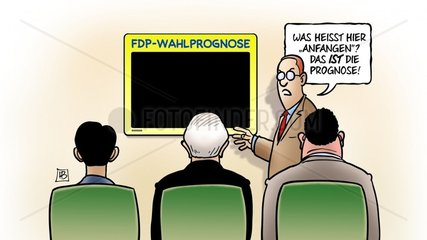 FDP-Prognose