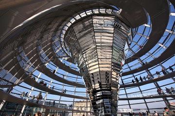 Deutscher Bundestag  Reichstagskuppel
