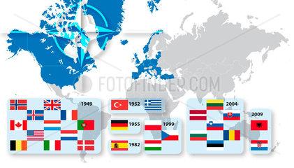 Weltkarte der Nato-Laender mit den neuen Mitgliedern Kroatien und Albanien