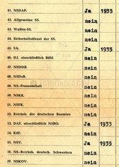 Entnazifierung  Fragebogen  1947