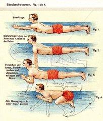 Anleitung zum Brustschwimmen  um 1902
