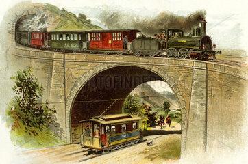 Eisenbahnbruecke  Zug  Trambahn  1899