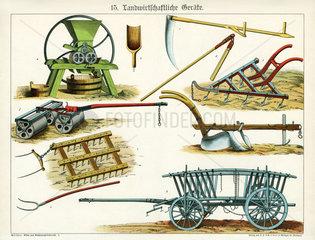 Landwirtschaftliche Geraete  1885
