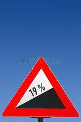 19% VAT in Germany