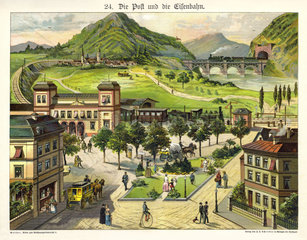 Die Post und die Eisenbahn  Lehrtafel  1885