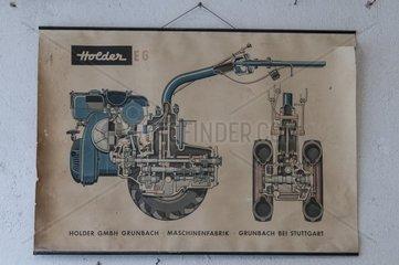 Werbeplakate fuer Landmaschinen