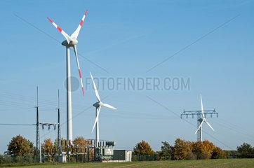 Windkraft-Einspeisung