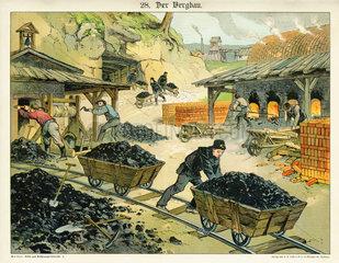 Der Bergbau  Schautafel  1885