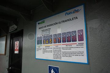 Billboard UV Index on a ferry - Chile