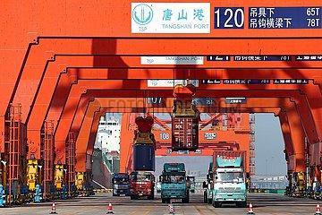 CHINA-TANGSHAN PORT-CARGO THROUGHPUT (CN)