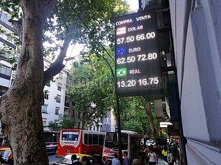 Wechselkurse in Argentinien