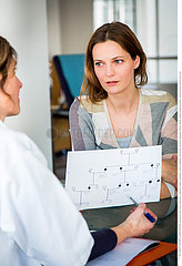 Médical consultation
