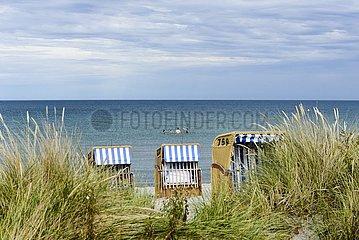 Schönberger Strand an der Außenförde