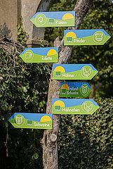 Hinweisschilder zu den Tierhaltungen  Bioland Bauernhof  Kamp-Lintfort  Nordrhein-Westfalen  Deutschland