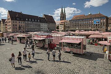 Hauptmarkt  Wochenmarkt  Nuernberg  Ueberblick  Mai 2021